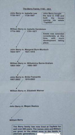The Berry Family Tree 1725 - 2020